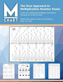 M Chart- The New Approach to Multiplication and Multiplication Fluency