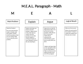 Writing in Math - Formatting