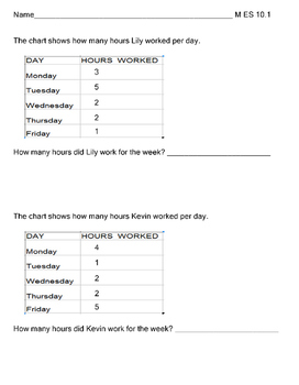 M 10.1 Compute Weekly Work Hours NEW Extended Standards AAA