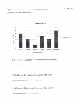Graphs Easy Questions 5 Worksheets