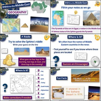 Geography and Mapping of the Middle East Lesson (SW Asia and North Africa)