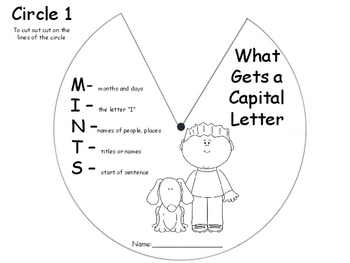 M.I.N.T.S -What Gets A Capital Letter