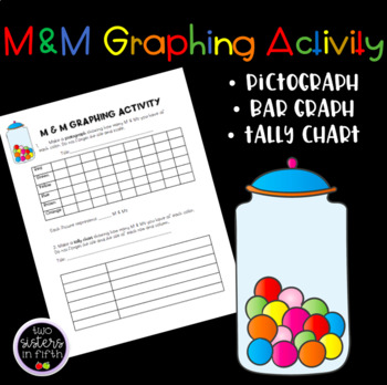 M&M Candy Graphing