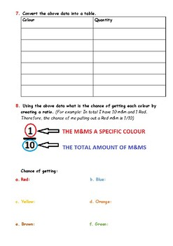 M&M Chance and probability challenge