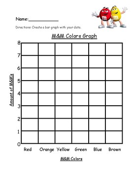M&M Color Graphing Activity