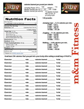 Physical Education - M & M Fitness /Nutrition Lesson