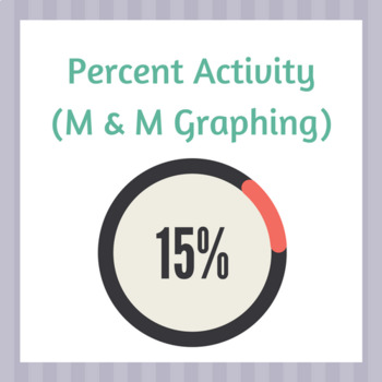 Percent Activity (M & M Graphing)