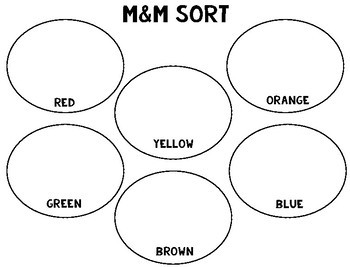 M&M Math: Graphing