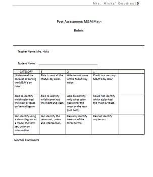 M&M Math Lesson Plan