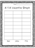 M & M Valentine Graph