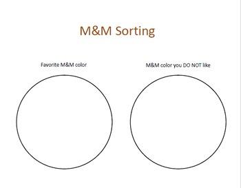 M&M Venn Diagrams
