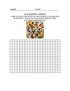 M & M/Candy Graph