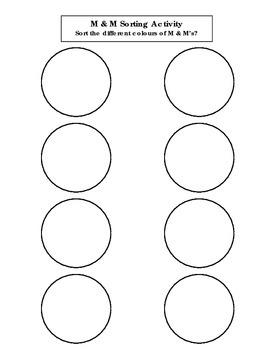 M & M's Math Activities