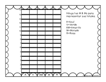 M & Ms graphing unit Spanish