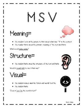 M S V Chart