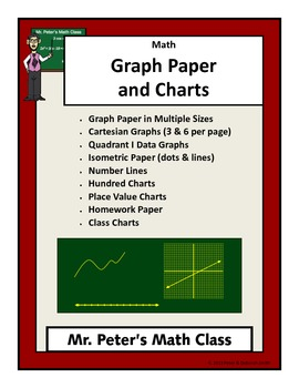 M100L Graph Paper and Charts
