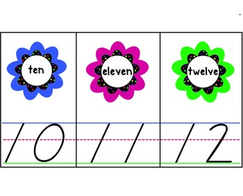 M2M Classroom Alphabet chart, Number line and Word Wall Essentials