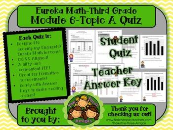 M6 Eureka Math - Topic Quiz A (Grade 3)