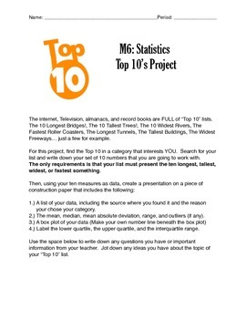 M6 Statistics Project - Top 10!