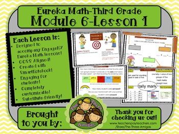 M6L01 Eureka Math - Third Grade: Module 6-Lesson 1 Smartboard Lesson