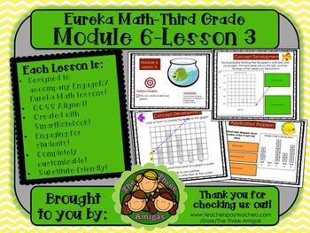 M6L03 Eureka Math - Third Grade: Module 6-Lesson 3 Smartboard Lesson