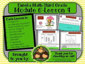 M6L09 Eureka Math - Third Grade: Module 6-Lesson 9 Smartboard Lesson