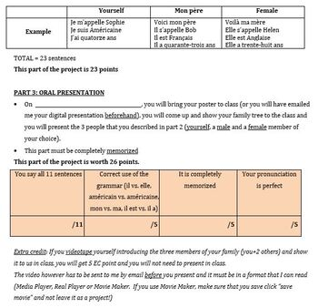 MA FAMILLE: French Family Tree Presentation Project & Rubric (Beginning French)
