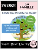 MA FAMILLE: French Family Tree Presentation Project