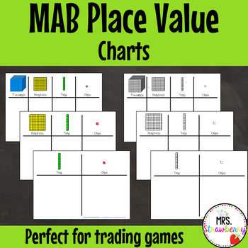 MAB Place Value Charts