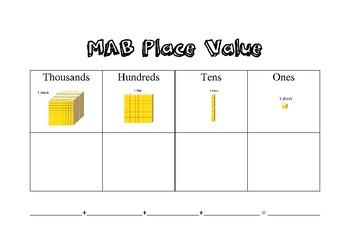 MAB Place Value Mats