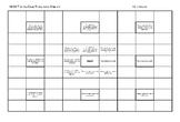 MABO Lotus Diagram - Essay Topics