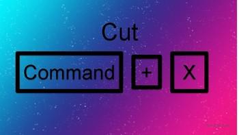 MAC Shortcut Poster Set