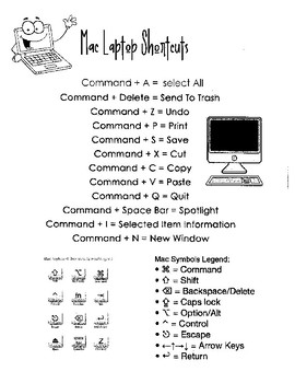 MAC Shortcuts for students