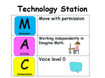 MAC expectations for math centers/stations EDITABLE