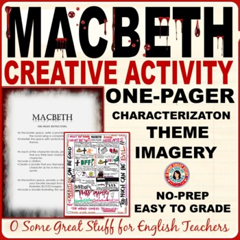 MACBETH Creative Activity for Characterization, Theme, & Imagery DIGITAL-ENABLED