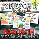 MACBETH THEMES, SYMBOLS, APPARITIONS, SKETCH NOTES, GUIDED NOTES, AND BACKGROUND