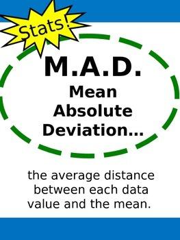 M.A.D.  Mean Absolute Deviation