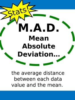 M.A.D.  Mean Absolute Deviation