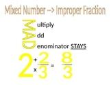 M.A.D. mini anchor chart