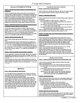 MAFS 1st Grade Cheat Sheet