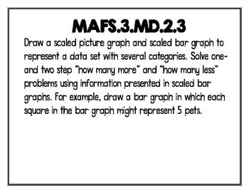 MAFS.3.MD.2.3 Data Marzano Scale