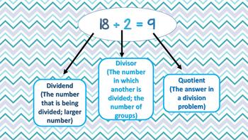 MAFS.3.OA.1.2 Division Lesson