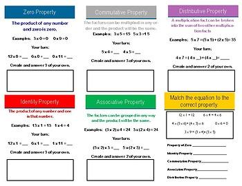 MAFS.3.OA.2.5 Properties of Multiplication