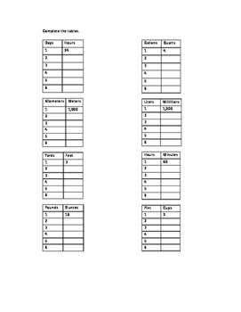 MAFS.4.MD.1.1 Mastery FSA practice