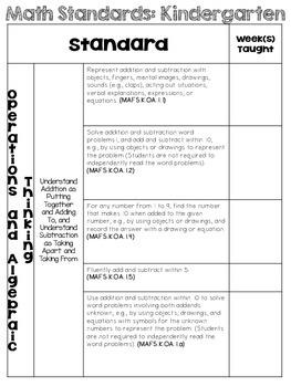 MAFS Checkoff Sheet {Kindergarten}