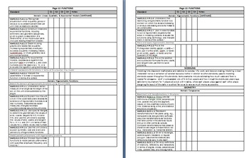 MAFS: FL Mathematics High School Standards Checklist and Quick Reference Guide
