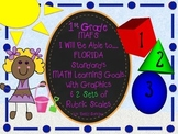 MAFS I WILL BE ABLE TO format First Grade MATH Learning Goals & Rubrics