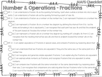 MAFS - Math Florida Standards {3rd Grade - Turquoise Chevron}