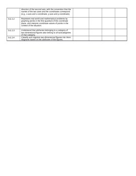 MAFS Standard Based Report Card Tracking Sheet-Fifth Grade