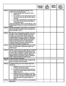MAFS Standard Based Report Card Tracking Sheet First Grade